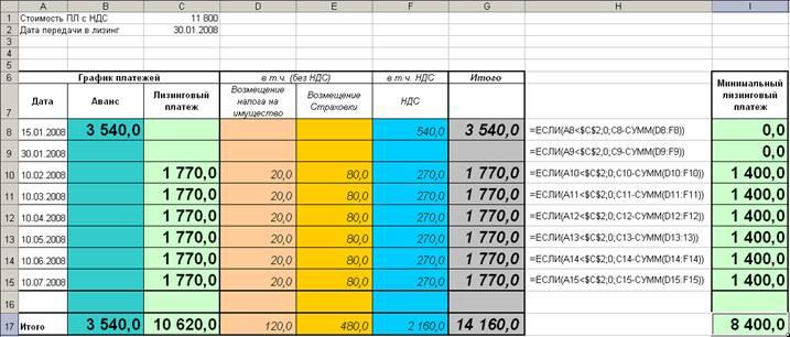 пример расчета со знаком суммы